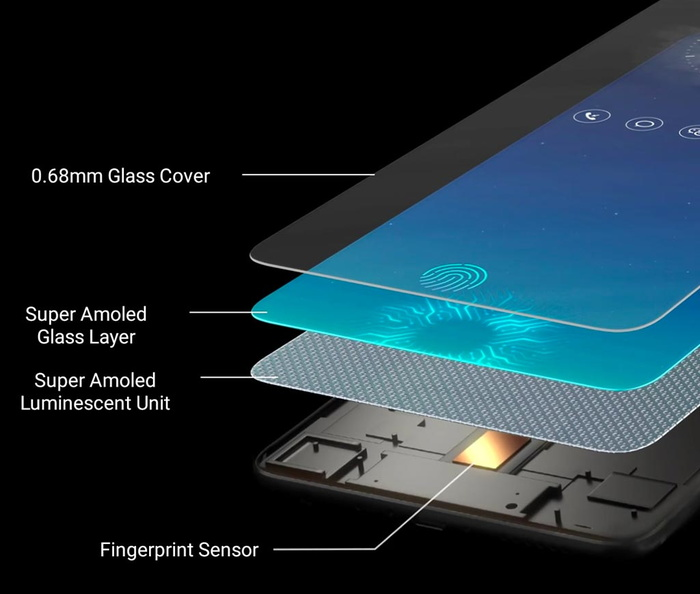 Workings of the Vivo x21 under screen fingerprint sensor.